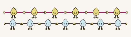 ステップ5:乾燥中期